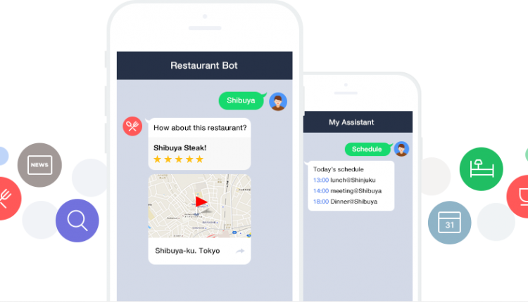Messenger Chatbots as Alternative to Chatbot4u0